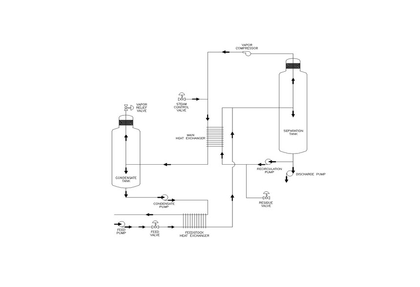 ManualFlowDiagram